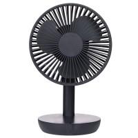Вентиляторы, тепловентиляторы
